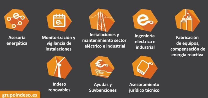 Subvenciones para auditorias energéticas